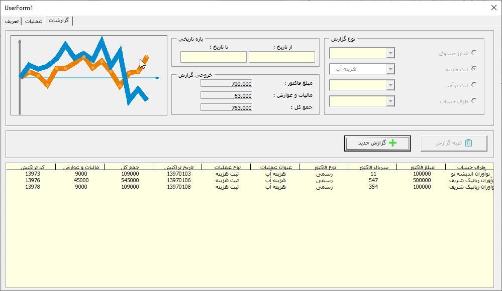 پروژه طراحی و کدنویسی نرم افزار صندوقداری در اکسل